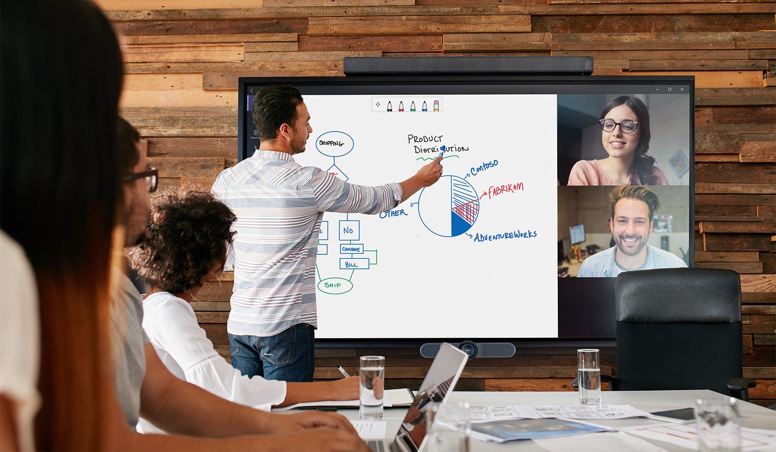 Erfolgreich Präsentieren dank Videotelefonie und interaktiver Präsentationstechnik