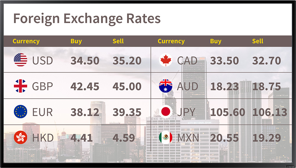 Digital Signage Example of Foreign Currency Exchange Rates