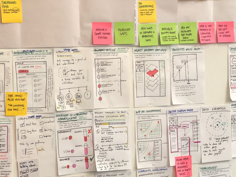 Diagrams made in a codesign workshop-