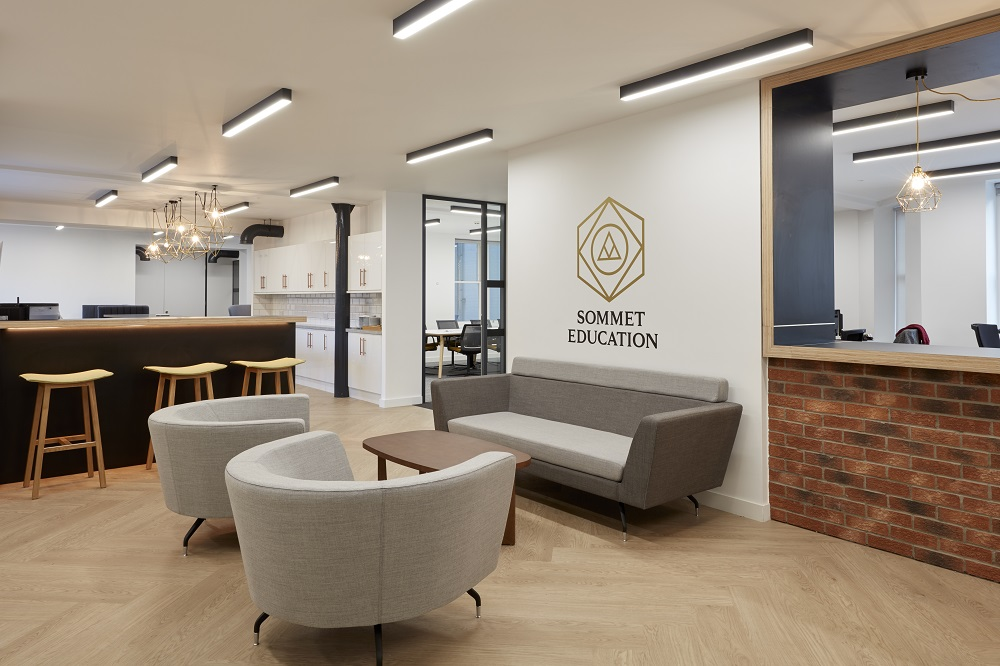 Perfect Office Design Trends 2019