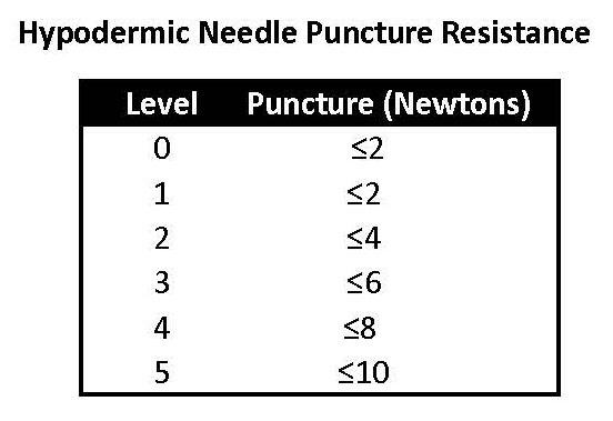 Needlestick.jpg