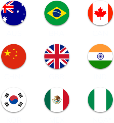 images of national flags