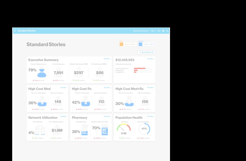 Artemis Platform screenshot of the Standard Stories home screen.