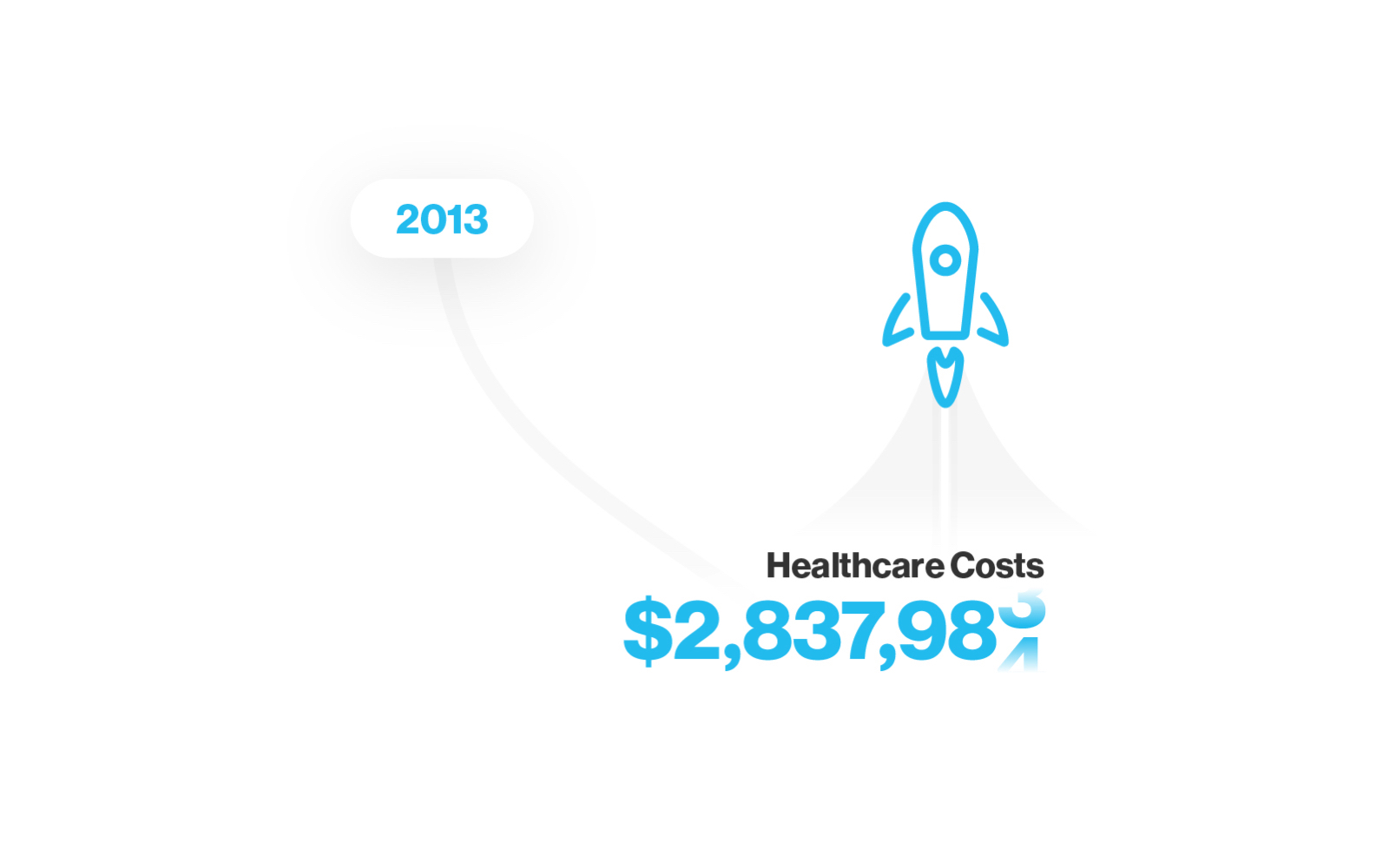 Healthcare costs are skyrocketing. Illustration.