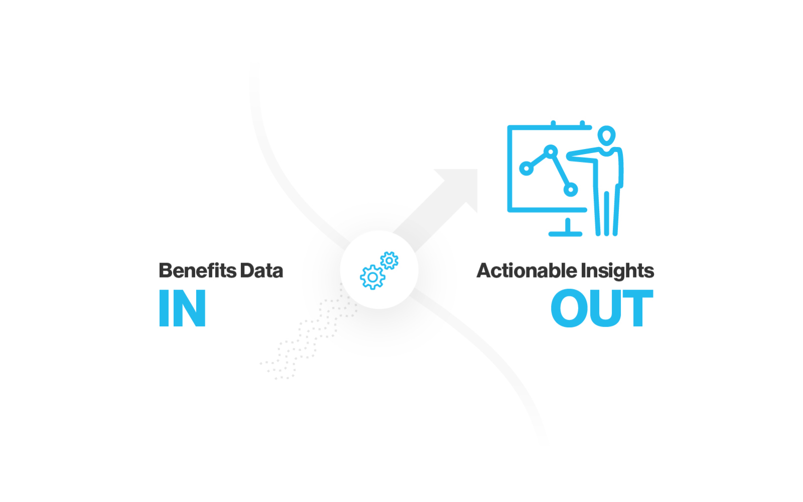 Illustration showing benefits data in and actionable insights out.