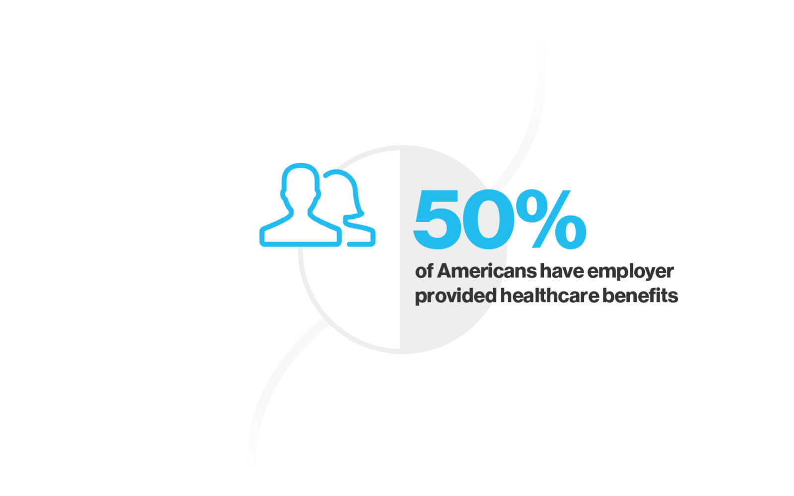 50% of Americans have employer provided healthcare benefits through their jobs. Illustration.