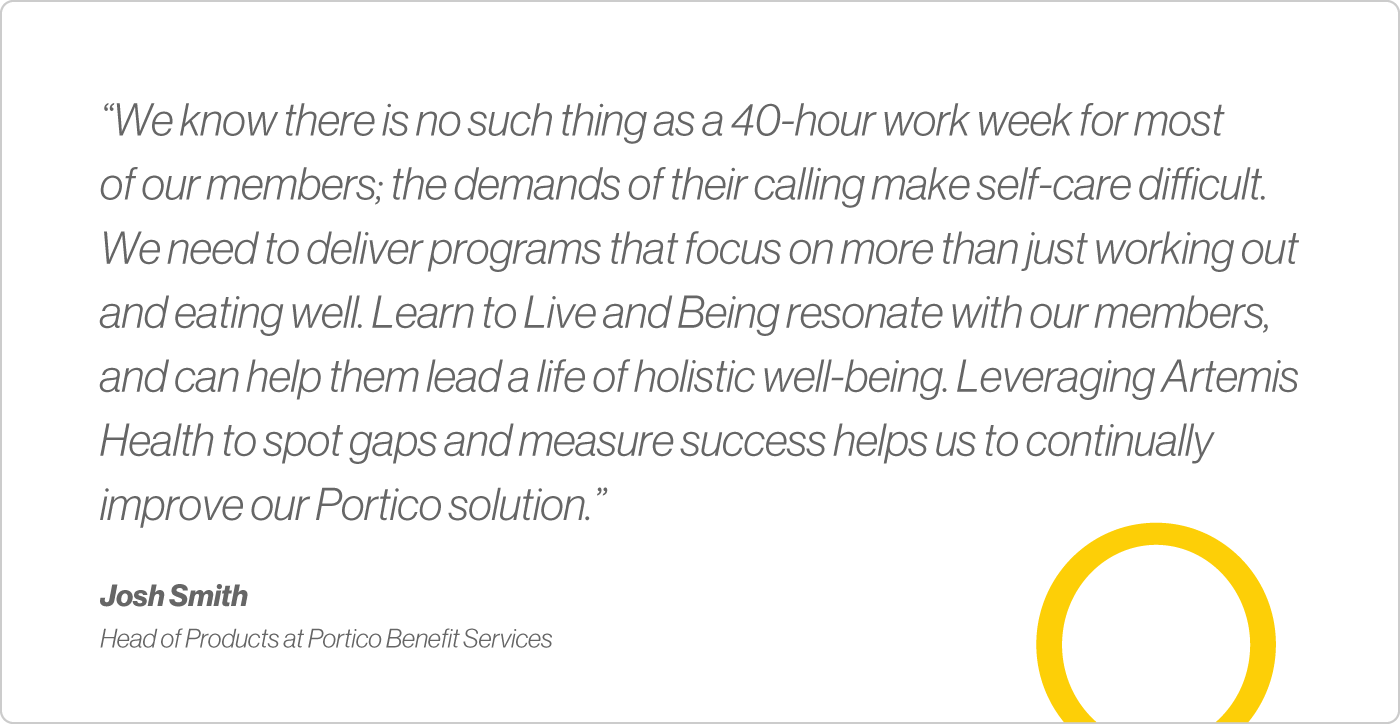 Quote from Josh Smith of Portico: We know there is no such thing as a 40-hour work week for most of our members; the demands of their calling make self-care dicult. We need to deliver programs that focus on more than just working out and eating well. Learn to Live and Being resonate with our members, and can help them lead a life of holistic well-being. Leveraging Artemis Health to spot gaps and measure success helps us to continually improve our Portico solution.
