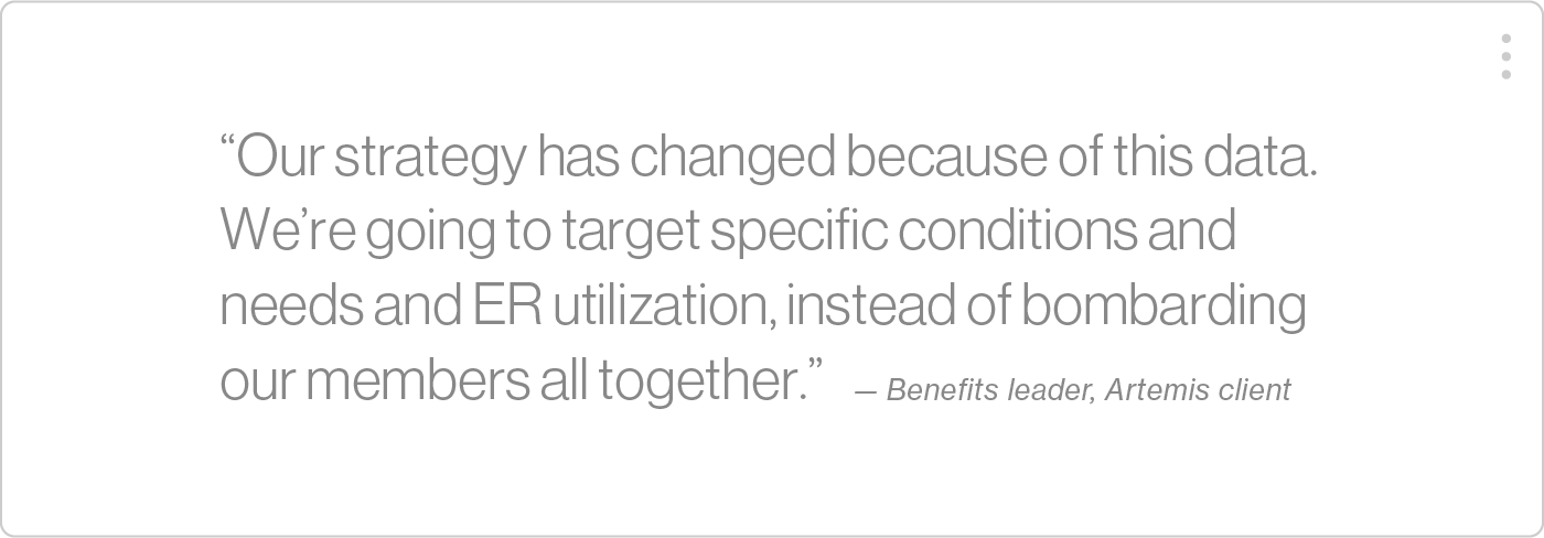 "Client quote: ""Our strategy has changed because of this data. We're going to target specific conditions and needs and ER utilization, instead of bombarding our members all together."""