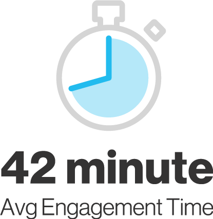 Icon indicating an average engagement time of 42 minutes.