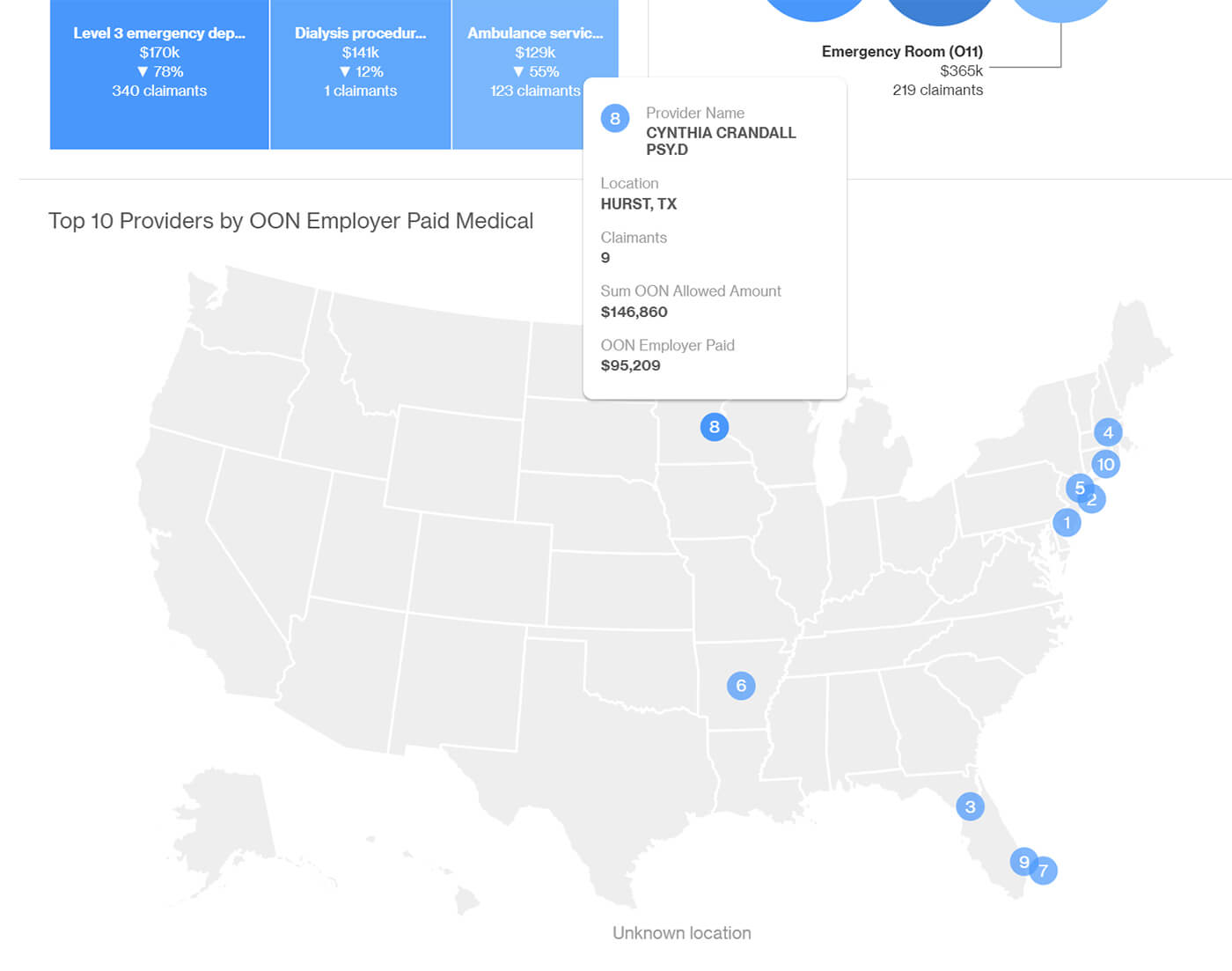 Dashboard showing map of the United States and which providers in which areas are driving out-of-network spending.