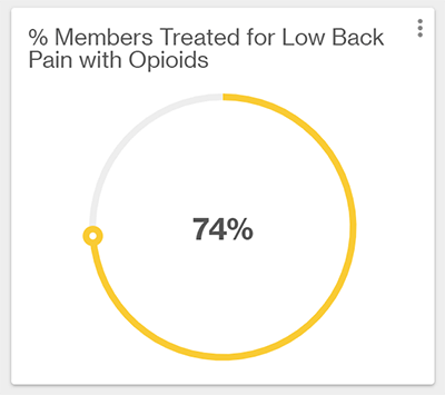 Members treated for low back pain with opioids