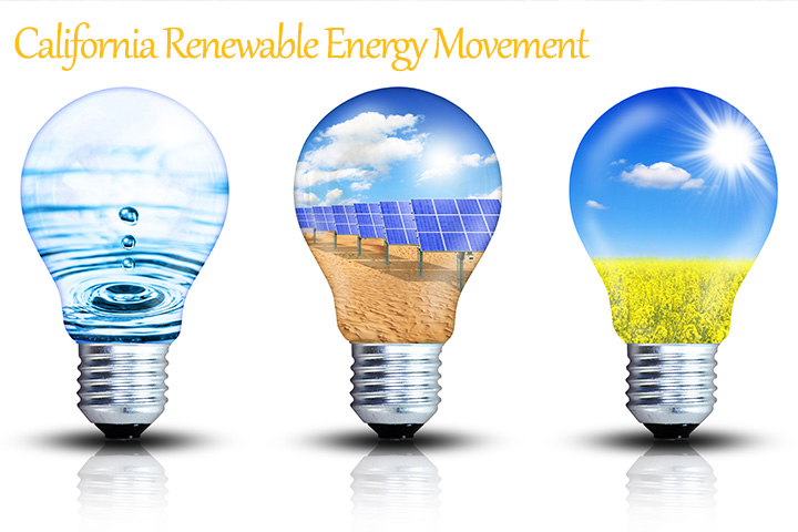 The California Renewable Energy Movement