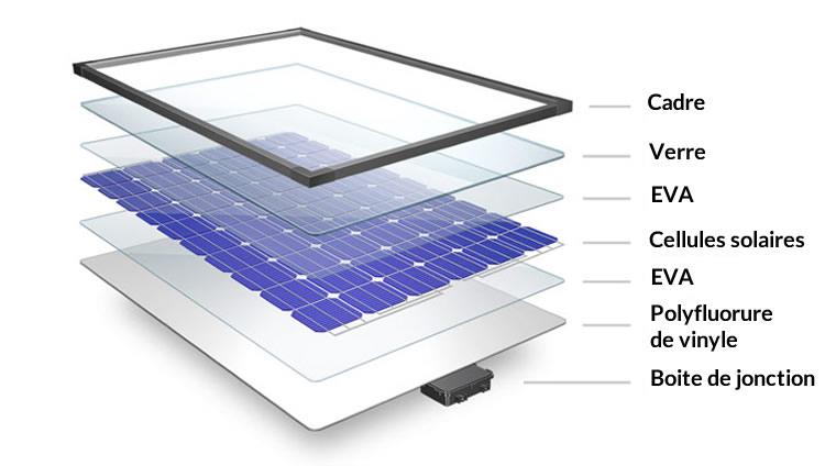 panneau-photovoltaique-recyclage