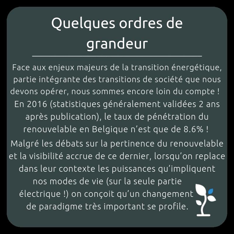 Quelques ordres de grandeur-WALLONIE__FLANDRE_TRANSITION ENERGETIQUE.png