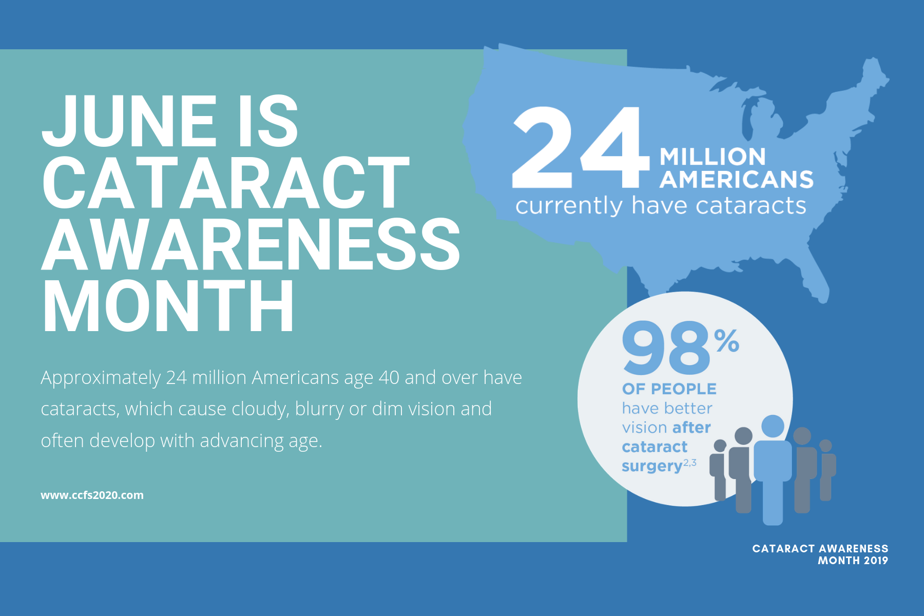 Celebrate Cataract Awareness Month by Looking After Your Eyes