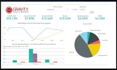 Personalize Your Gravity Accounting Dashboard