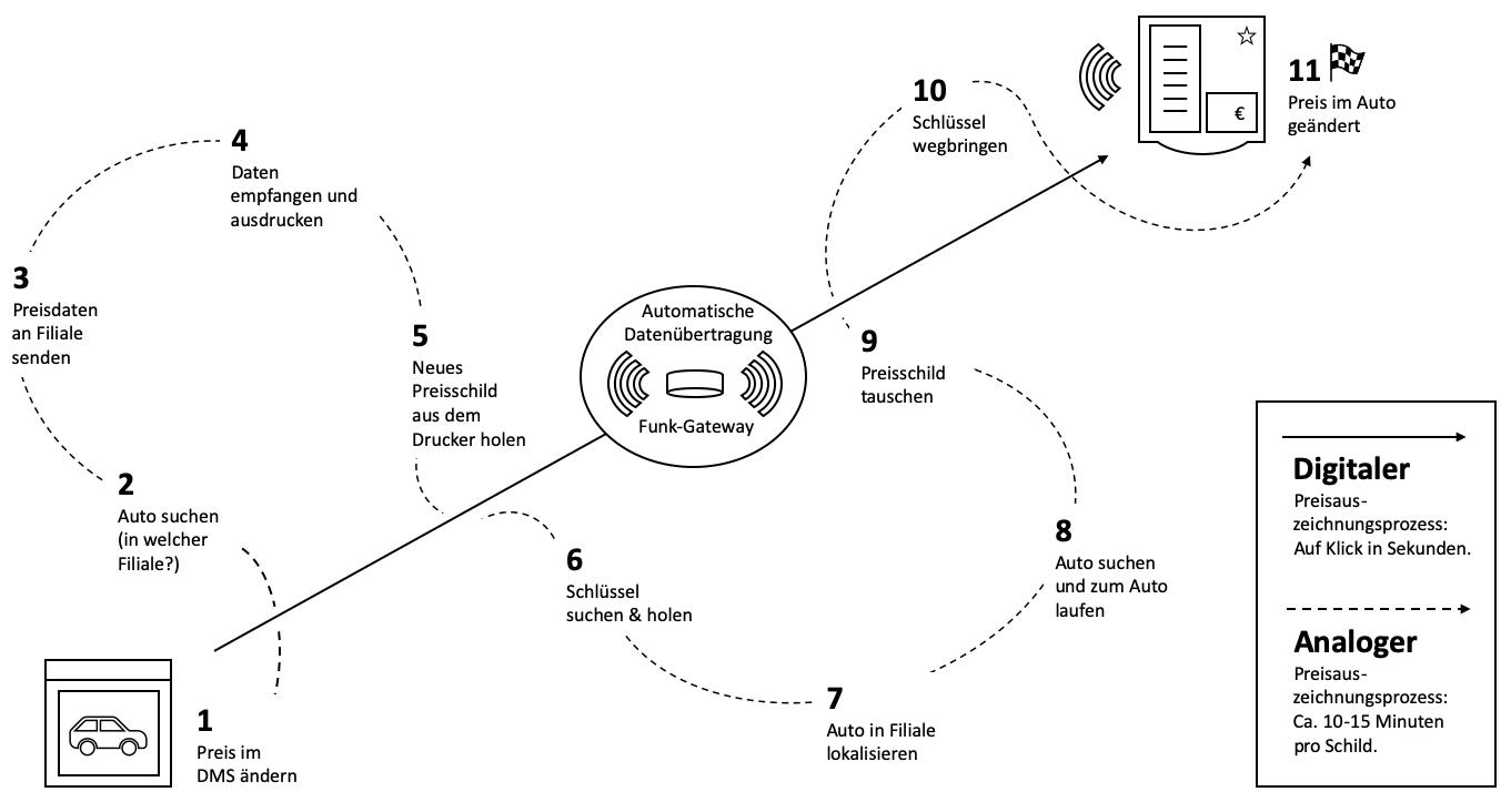 Ein Bild, das Text, Karte enthält.Automatisch generierte Beschreibung