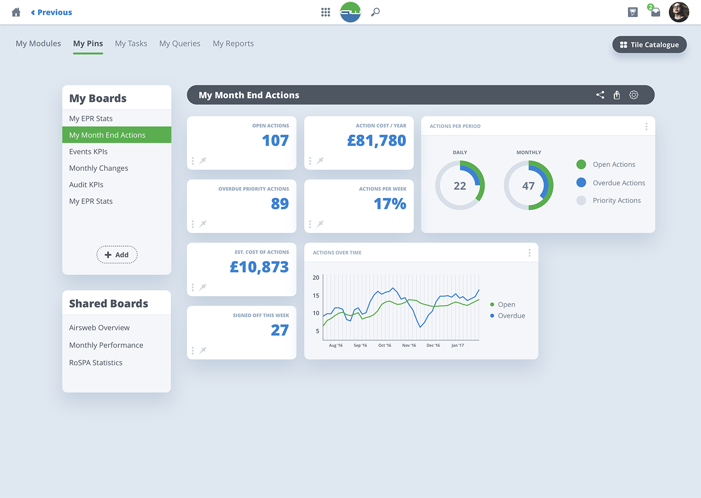 AVA month end actions dashboard