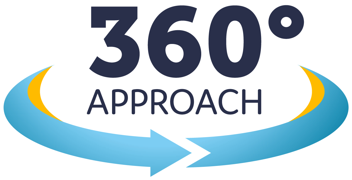 360 degree approach