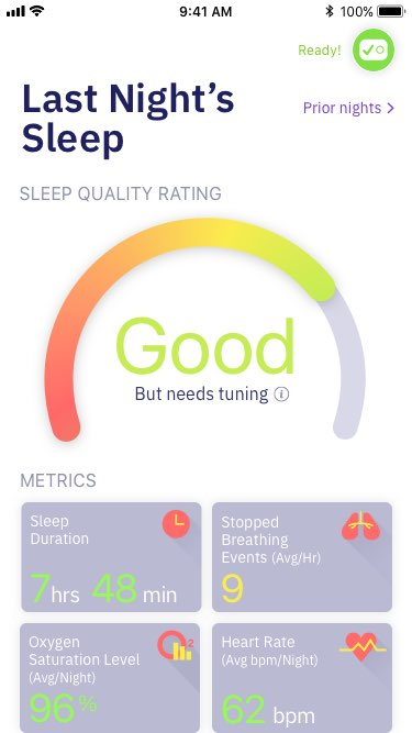 Results of home sleep test displayed on Beddr application