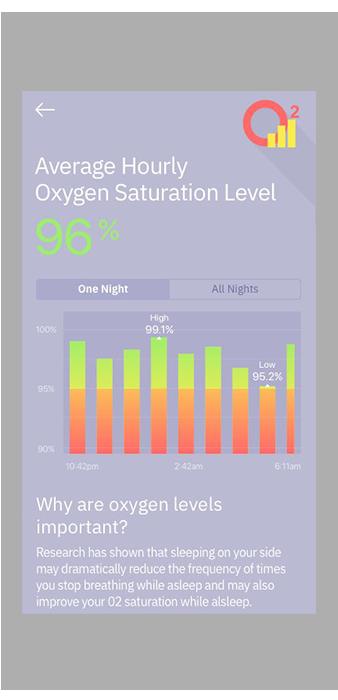 SleepTuner | Sleep Quality Measurement and Assessment