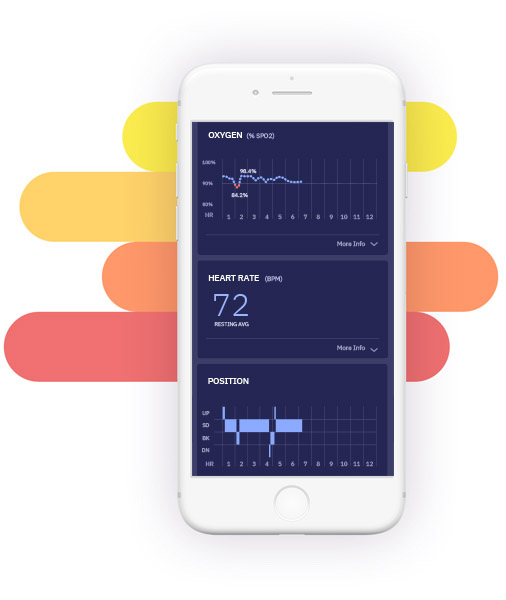 Beddr mobile app showing Hourly Oxygen Saturation Level metrics