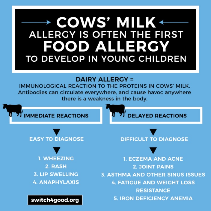 dairy_allergy