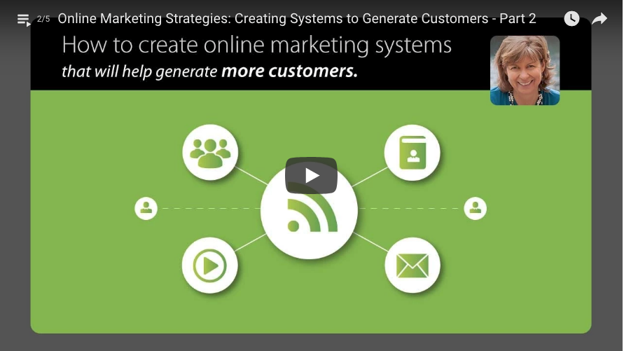 Online Marketing Strategies: Creating Systems to Generate Customers - Part 2