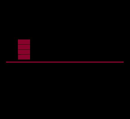 Porta Real Estate Logo