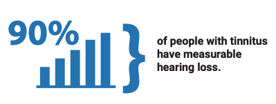 Tinnitus Facts | The Hearing Solution