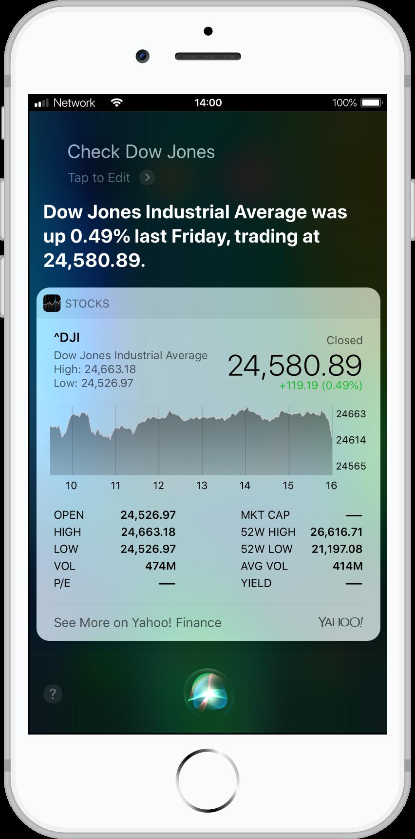 Check Dow Jones