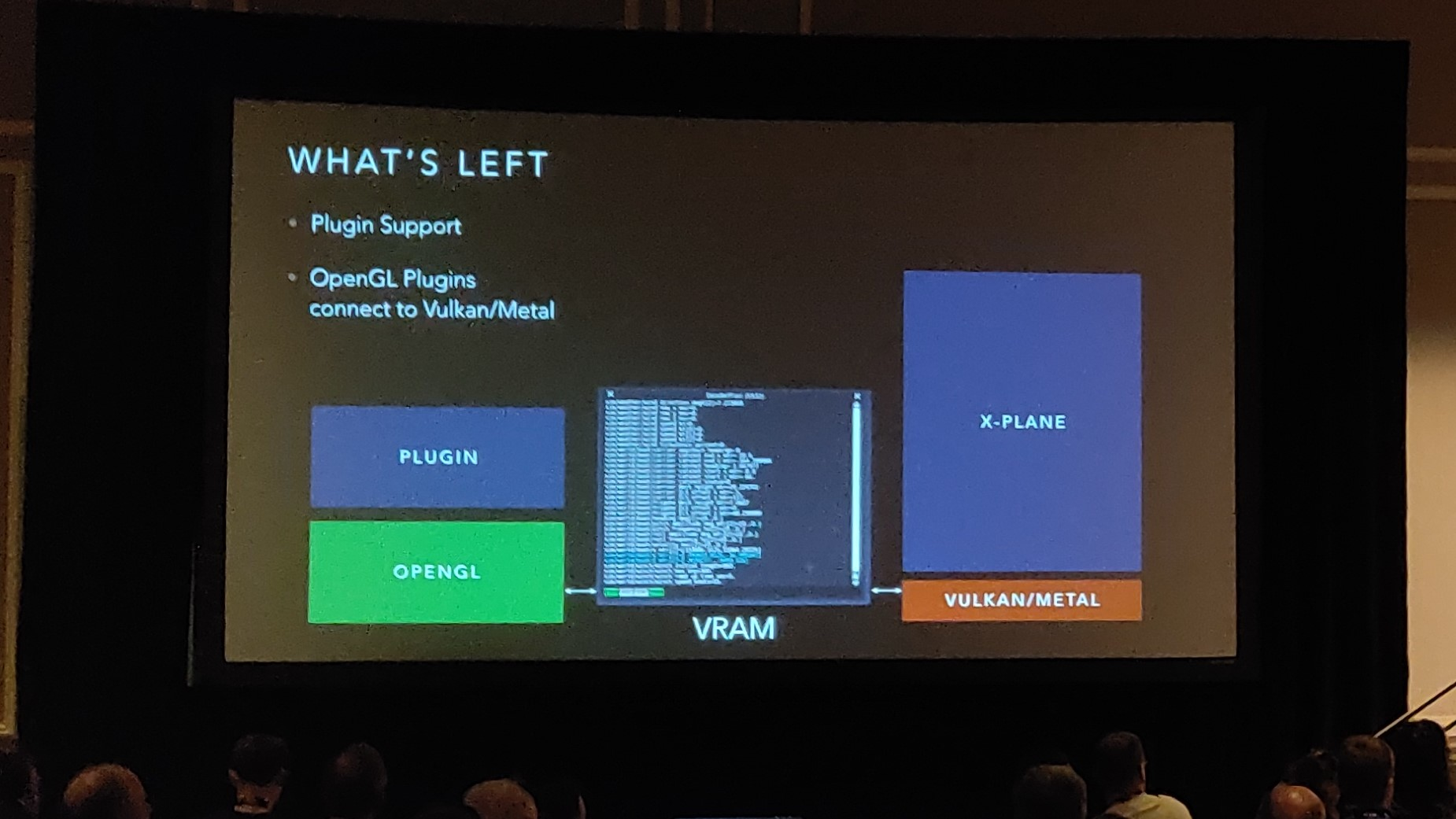 FSExpo 2019: Laminar Research - Vulkan/Metal