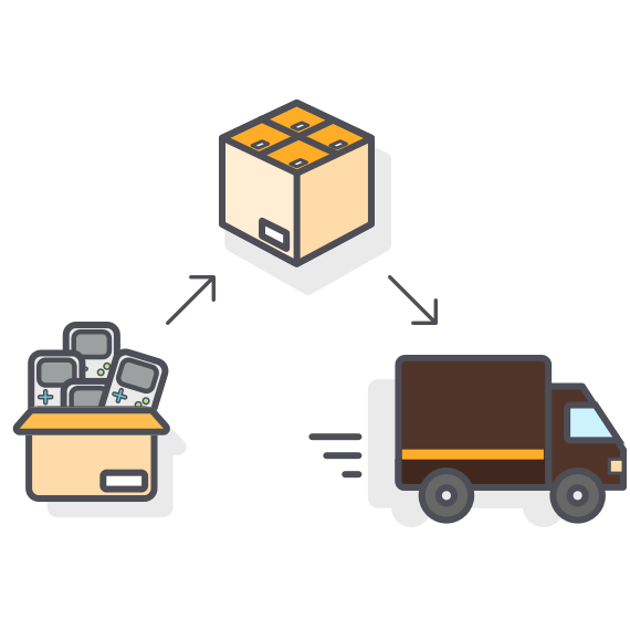 Pick, Pack, and Shipping Workflow