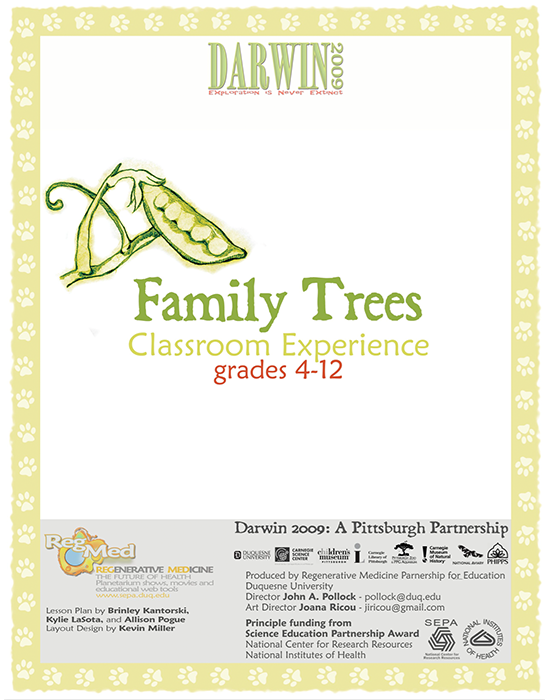 Family Trees Lesson Plan