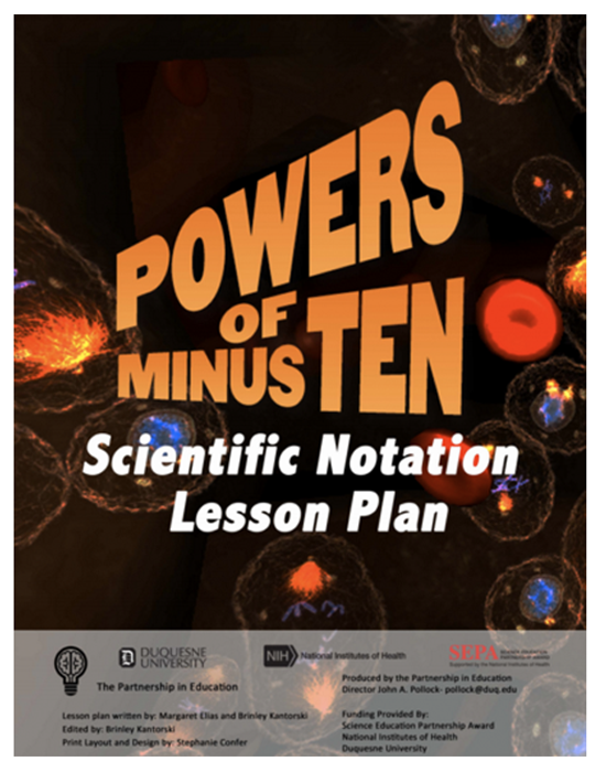 Powers of Minus Ten Lesson Plan