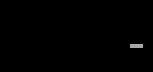 Techstarts logo