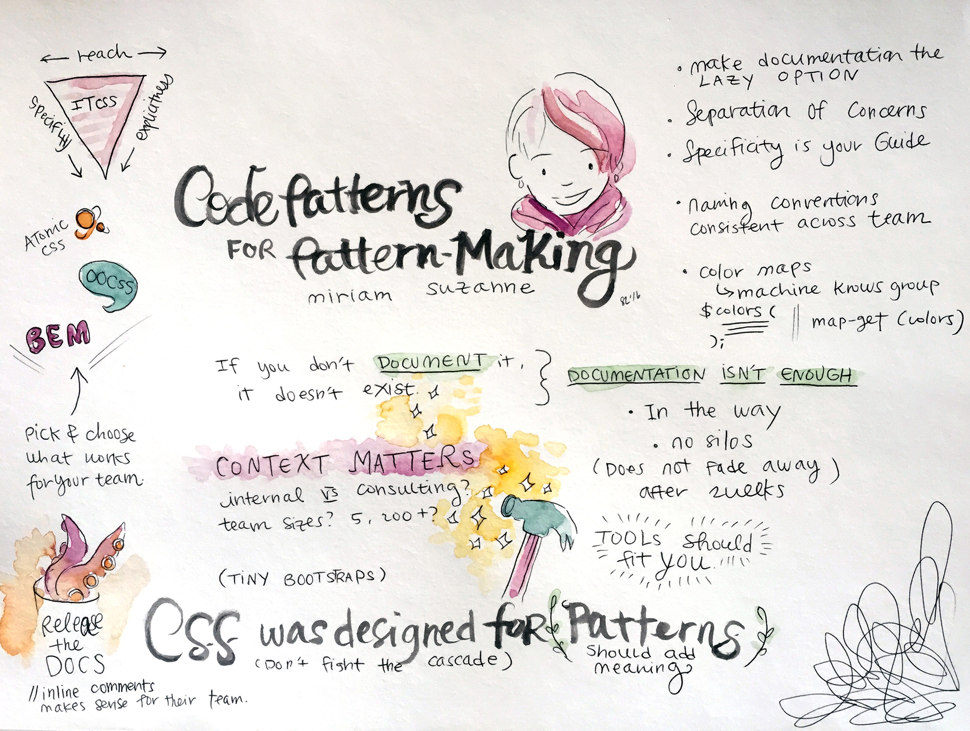 Code Patterns for Pattern-Making