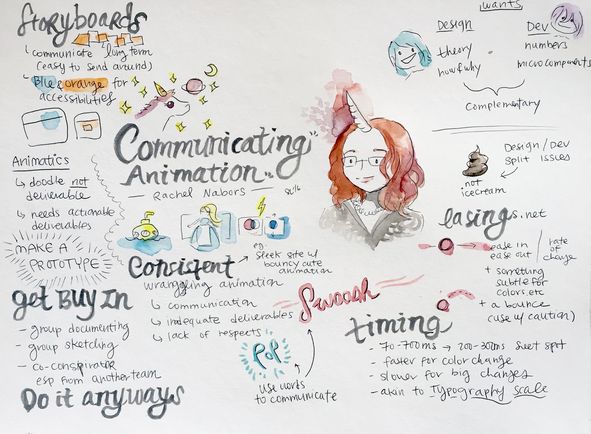 Communicating Animation