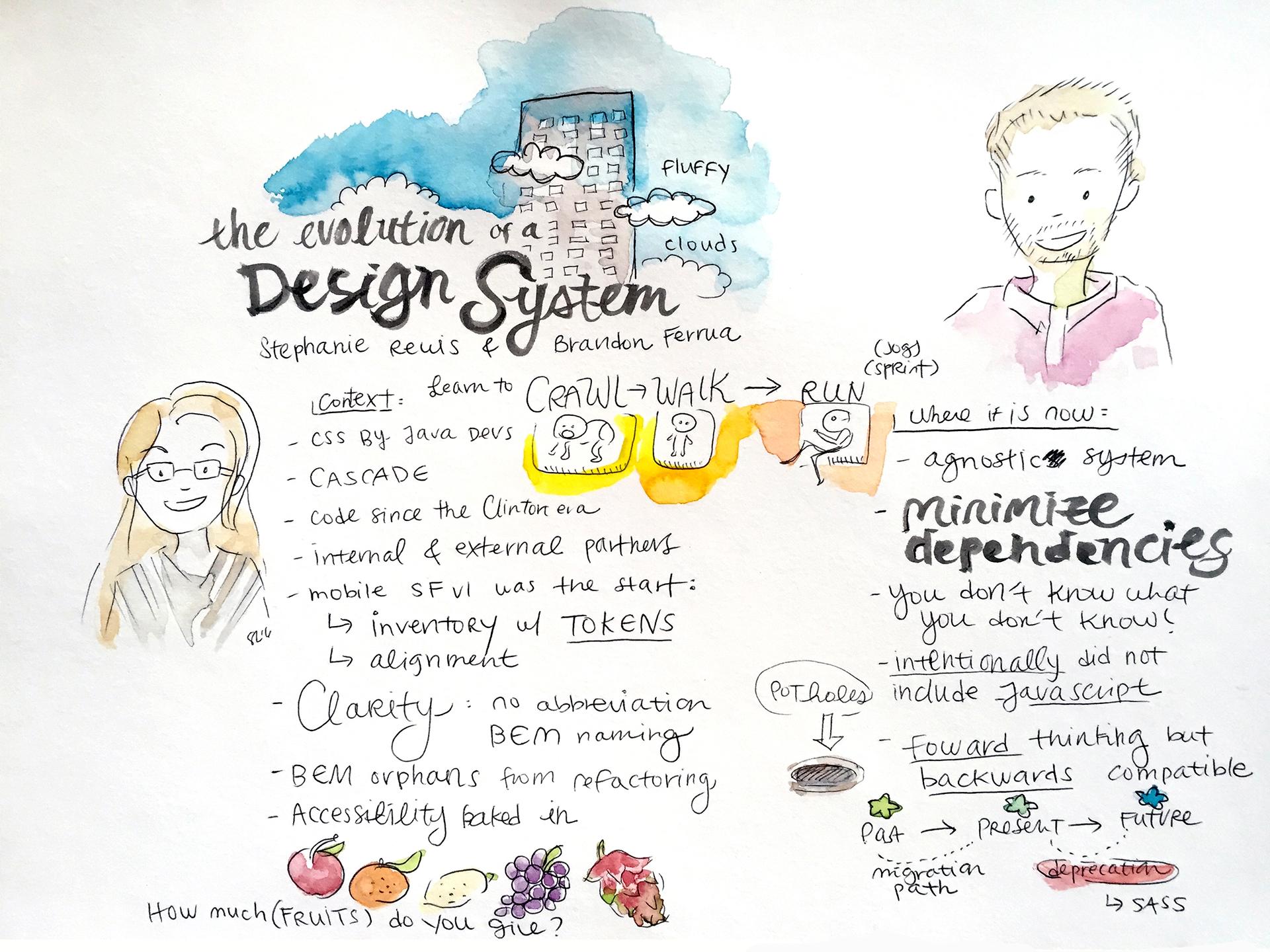 Crawl, Walk, Run — The Evolution of a Design System