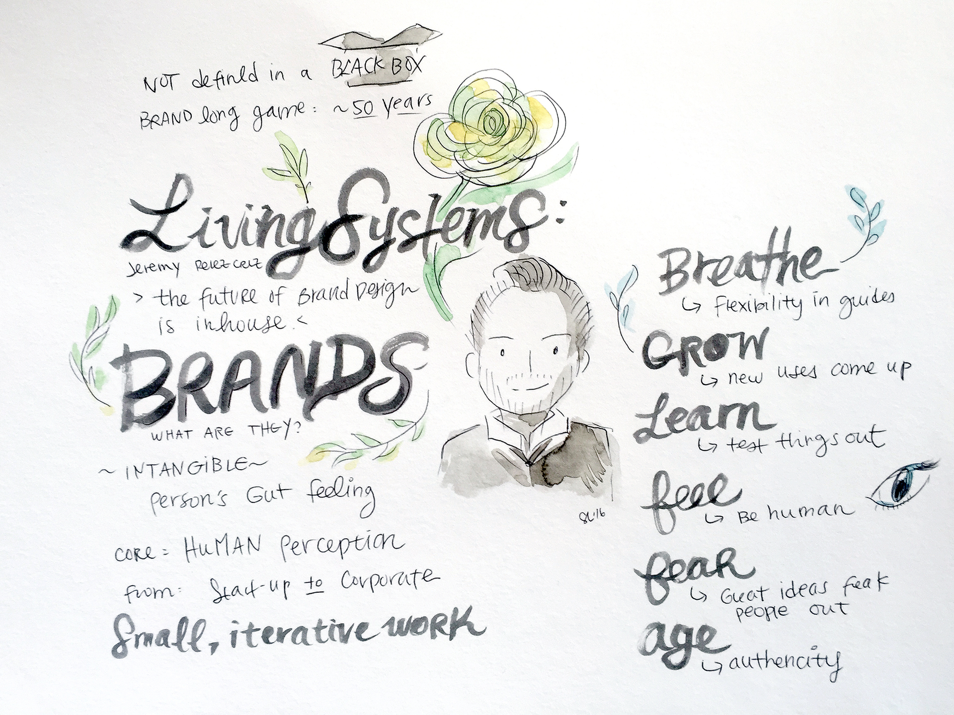 Living Systems: Brand in the Context of People's Lives