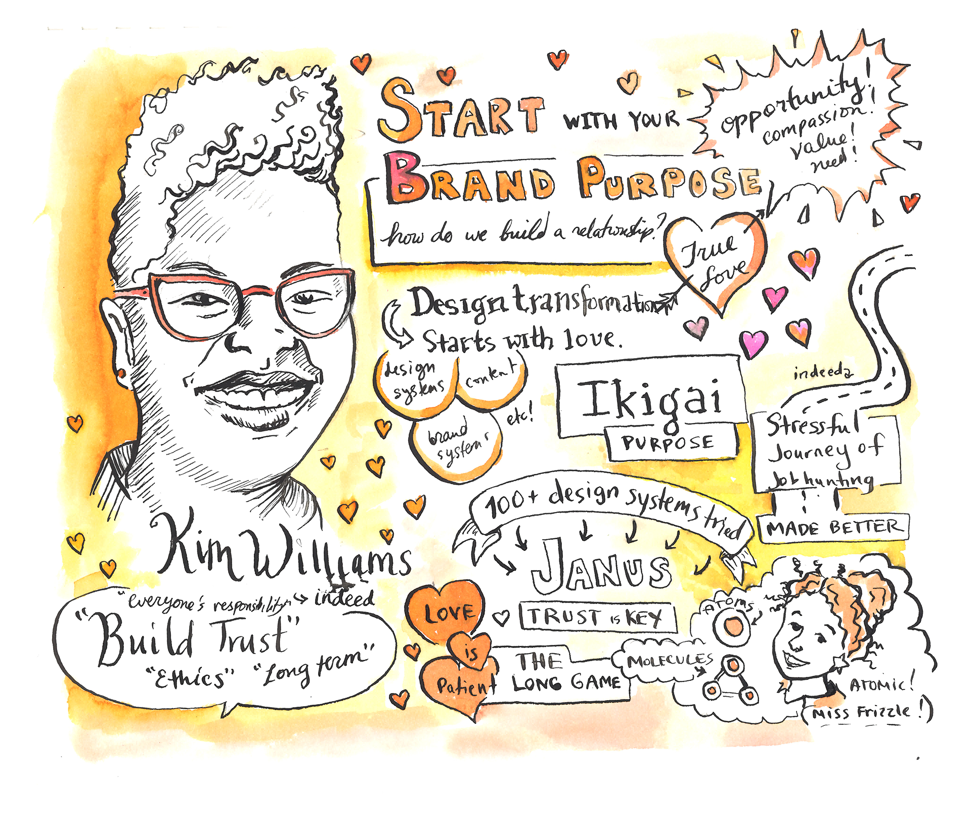 Start with Your Brand Purpose