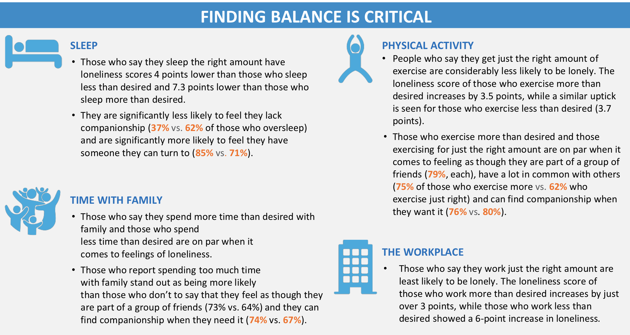 tips to finding balance to decrease loneliness