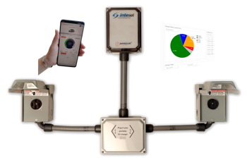 Inteset evSmartPlug ev charging solution