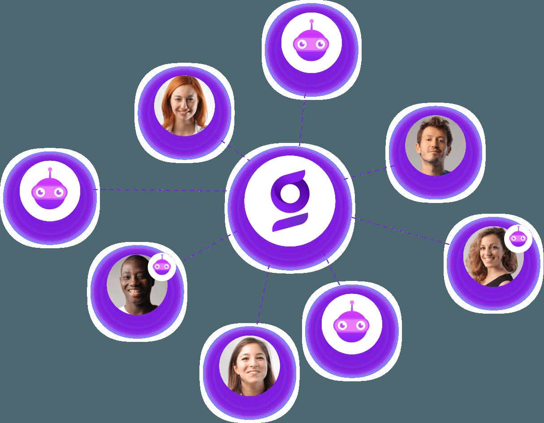 Ai management platform