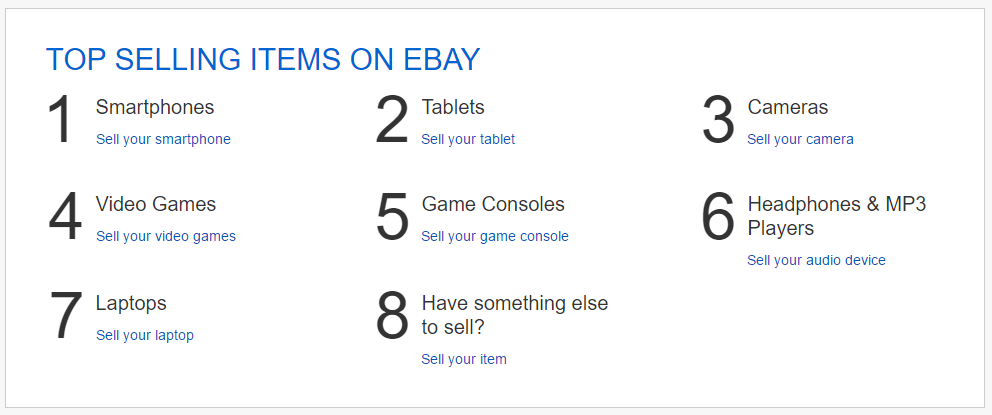 Most Profitable Items To Sell On Ebay And Amazon Our Top 5