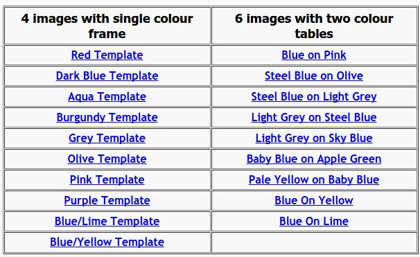 Best eBay Templates | Our top 13