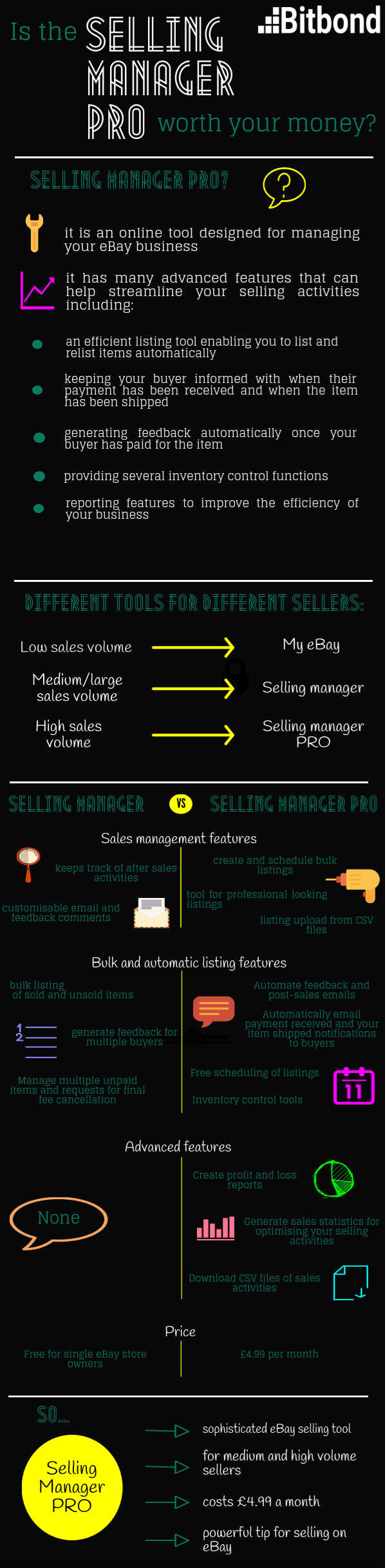 Selling Manager Pro Worth Your Money