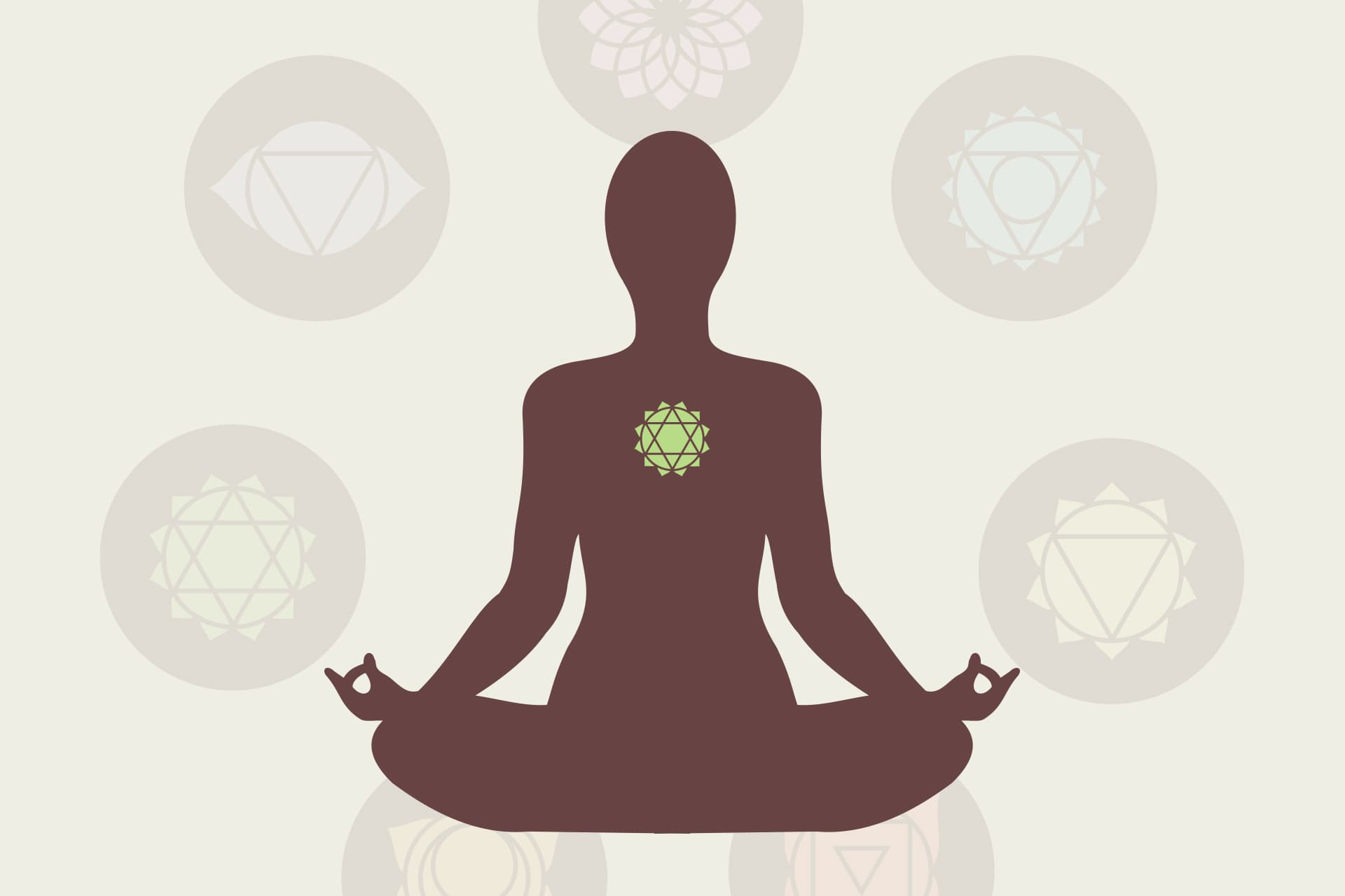 3ème Corps: mental = 4ème Chakra cœur - Institut Aurovida - Lausanne