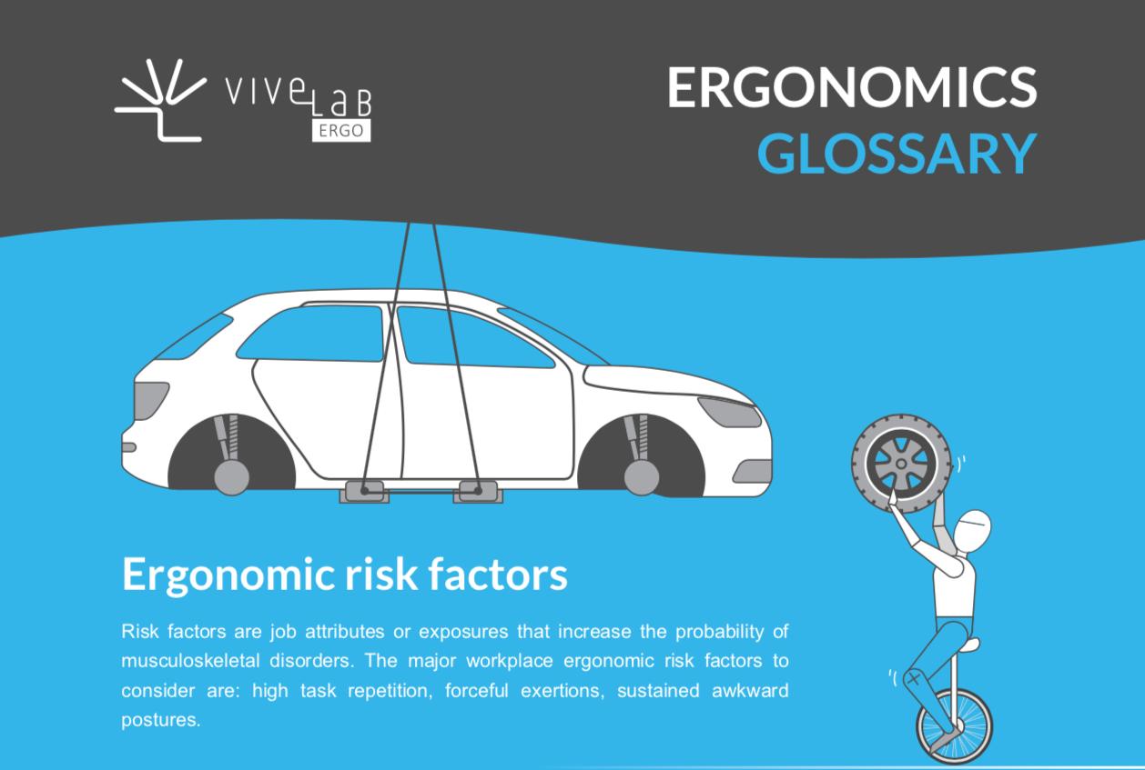 ViveLab Ergonomics Glossary