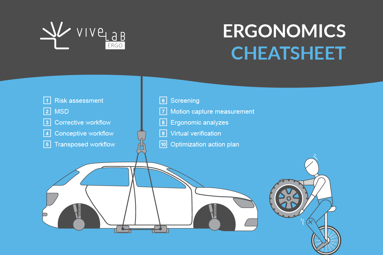 Vivelab Ergonomics Cheatsheet